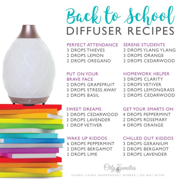 Back-to-School-Diffuser-Recipes copy